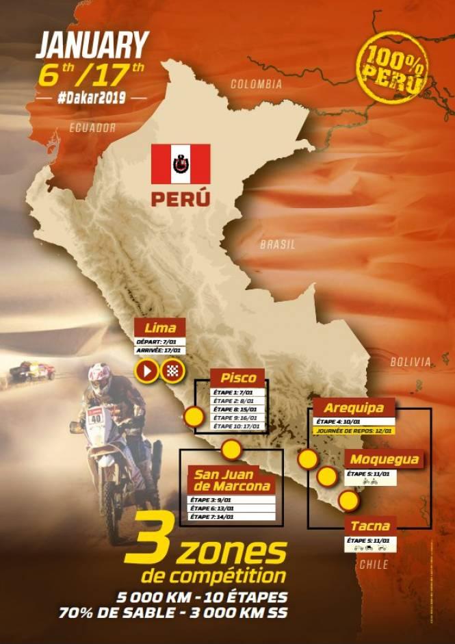 Dakar 2019 etapes