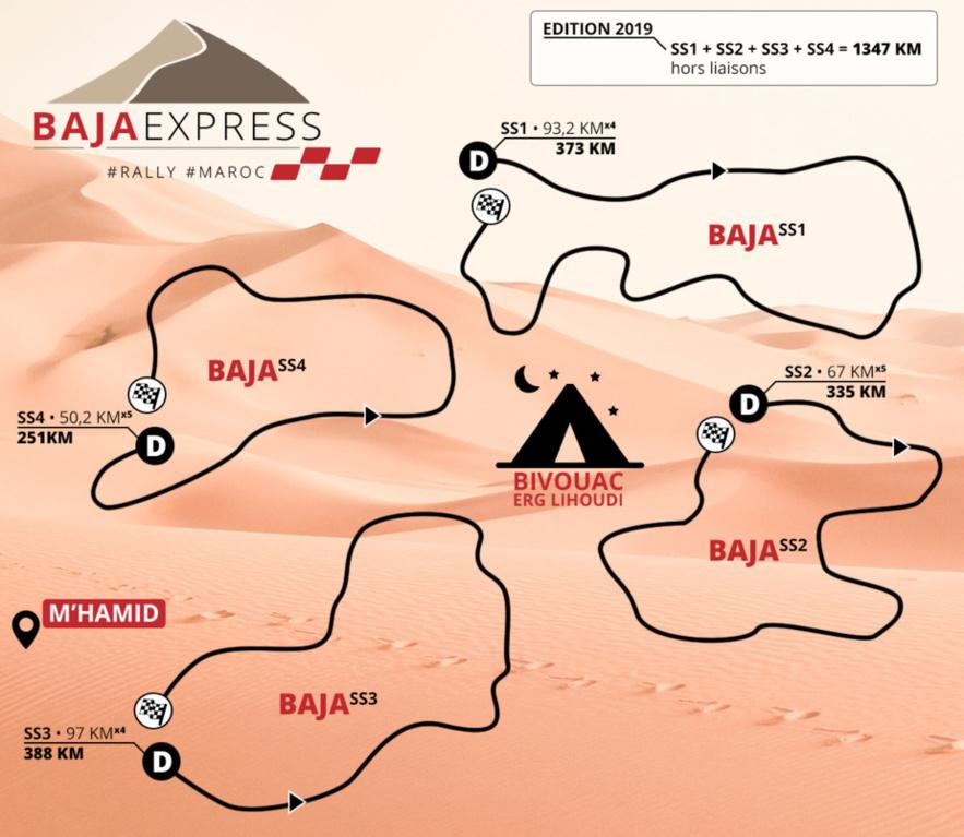 Baja Express 2019