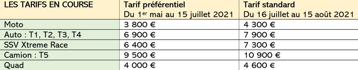 Algeria Eco Race 2021 : les tarifs