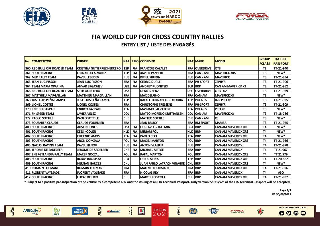 engagés au Rallye du Maroc 2021